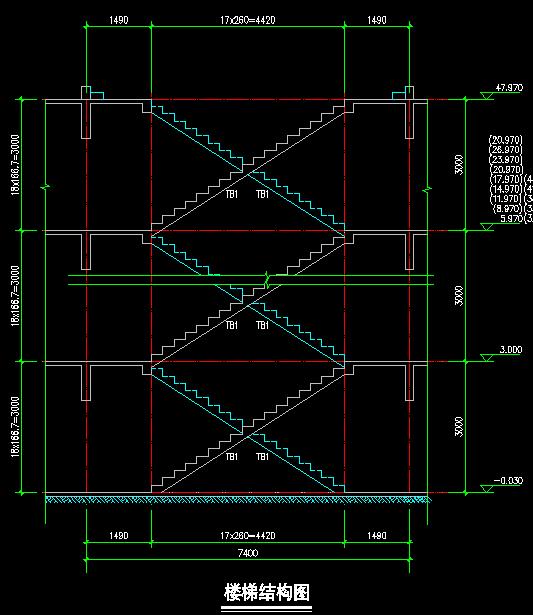 本楼梯楼梯在广联达图纸算量中图纸哪个所用图1钢筋栏级兽图片