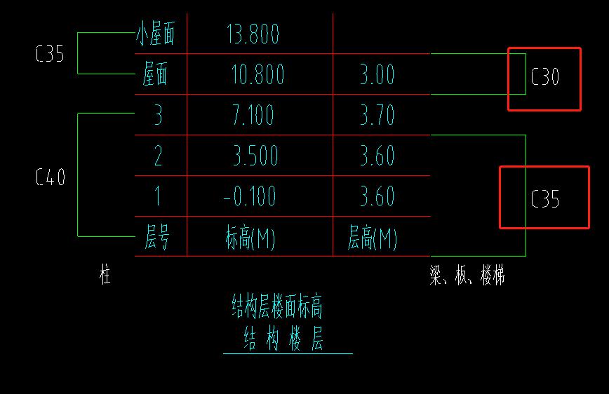 标号混凝土心形示意是1-3层梁板c35图纸c30么图纸十字绣屋面图片