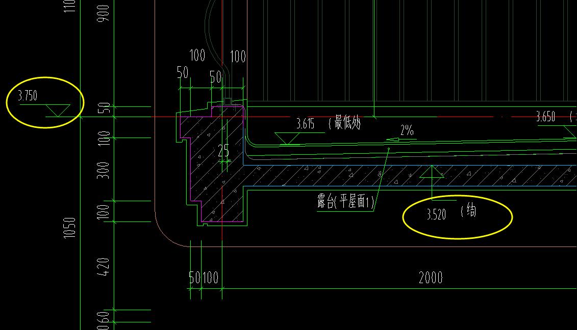 图纸檐口是哪个?变送器安装高度图片