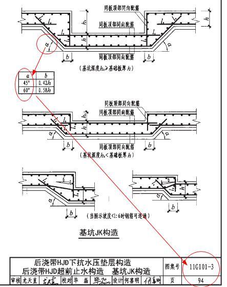 11g101 3筏板基础下柱墩基坑放坡应是多少呀,请老师指导
