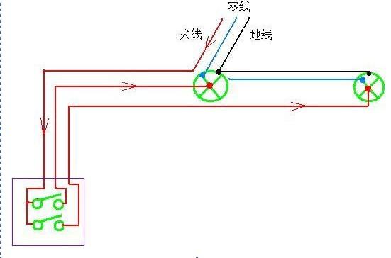 什么是火线地线零线也可以导电,所以电路中能导电的电线即为火线.