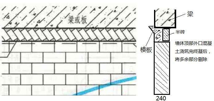 空心砖外墙的施工工艺-广联达服务新干线-答疑解惑