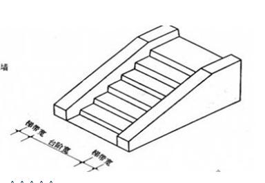 混凝土台阶梯带问题