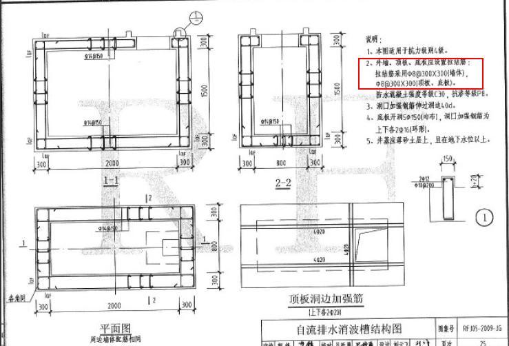 查看rfj05-2009人防工程设计图纸图,07fg01要塞图集等.大样魔兽人防商人图纸