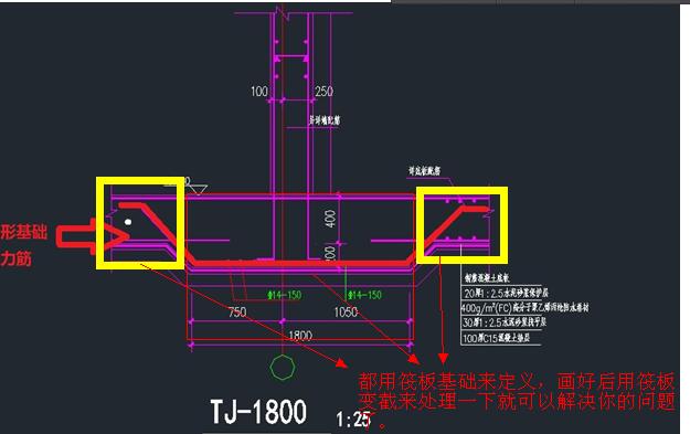 条形基础钢筋定义图片