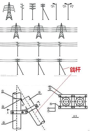 电力戗杆一般是在电力线路转弯处或者地质薄弱处设