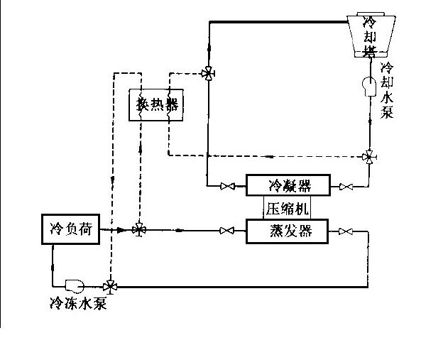 冷却塔的作用-广联达服务新干线-答疑解惑