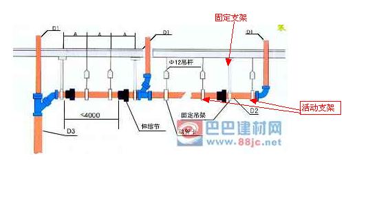 伸缩节如何搭配固定和滑动支架安装-广联达服务新