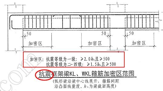 框架梁箍筋加密-广联达服务新干线-答疑解惑