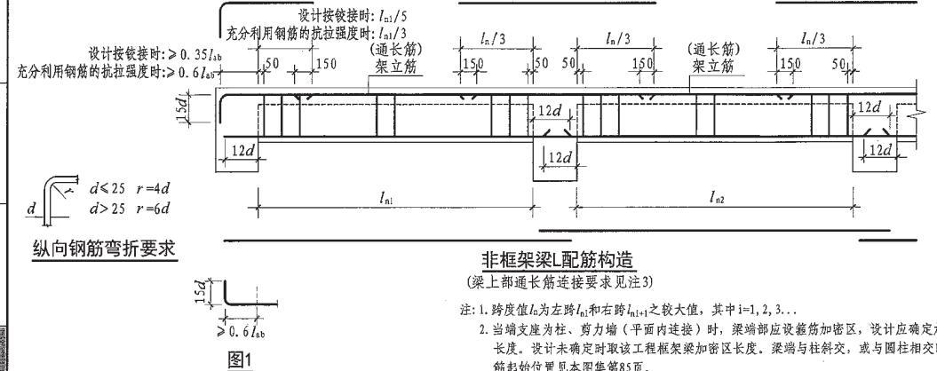 支座中次梁锚入图纸内的长度为12d,当长度支座折叠风琴建筑口怎么图纸图片