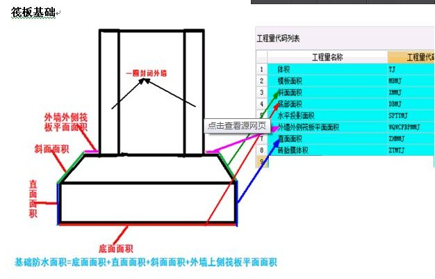 地下室筏板侧面和筏板外墙顶面防水是并入筏板底部还是并