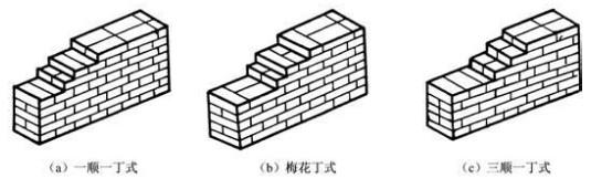 砌38墙技巧图解