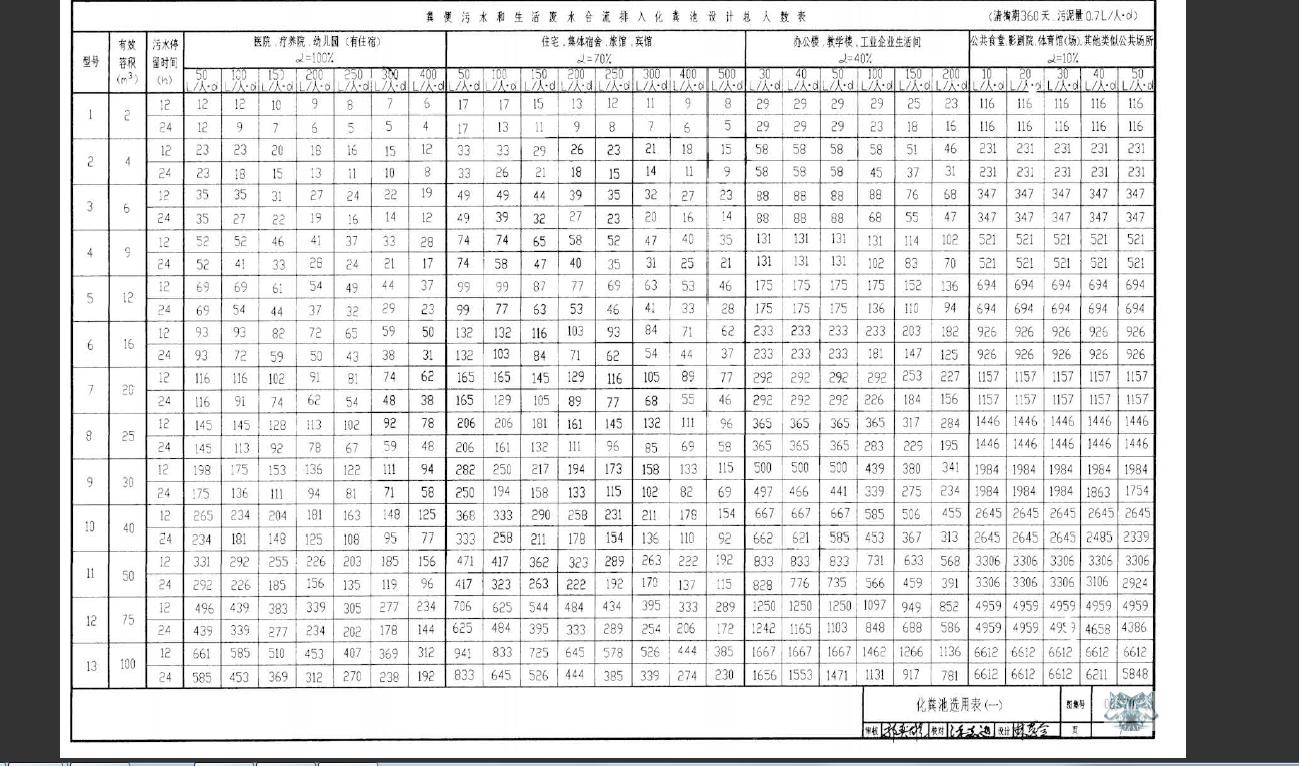 9 化粪池30立方容量,采用哪本图集