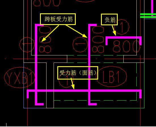 在软件中,跨板受力筋和负筋的布置范围不同,其次是马凳筋的计算方法不同。负筋位置的马 凳筋按照负筋属性中的排数计算,输入几排就计算几排。跨板受力筋的马凳筋,除了计算左标 注和右标注范围的排数外,所跨过的板的位置,会按照受力筋的马凳筋计算方法计算马凳筋的 个数。所以,如果是跨板钢筋应该按照跨板受力筋来定义,这样马凳筋的计算才和实际情况相 符。