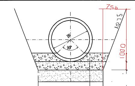 管沟开挖设计图