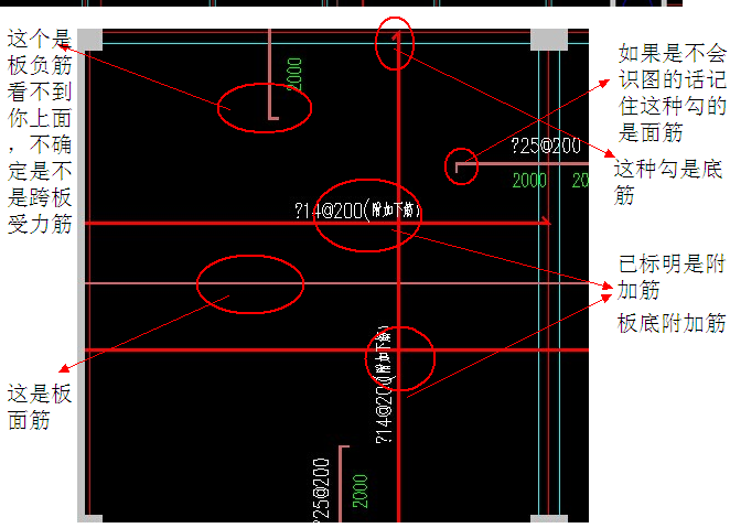1、1号图中Y方向轴中没有粉红色标注钢筋的板Y向钢筋是说明注明的C12@200。 2、 2(应该是截图3)号图中拉通每块板的红色粗线C14@200表示此处板的底部钢筋,粉红色粗线C12@200表示面部钢筋。 3、3(应该是截图2)号图中X轴有两条红色、分红线和两条C14@200附加筋,该板内分别有底部受力筋、底部附加筋和面部钢筋。