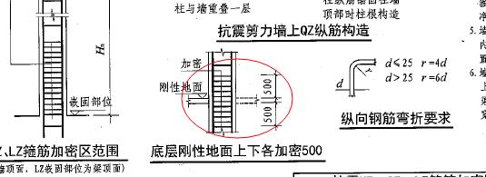 自动箍筋弯曲机电路图