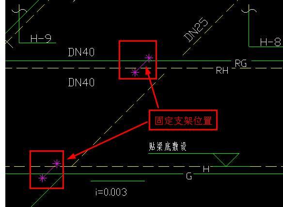 采暖热力入��f_采暖管道,热水管道的管道支架都是滑动支架,因为热力管道有热膨胀性