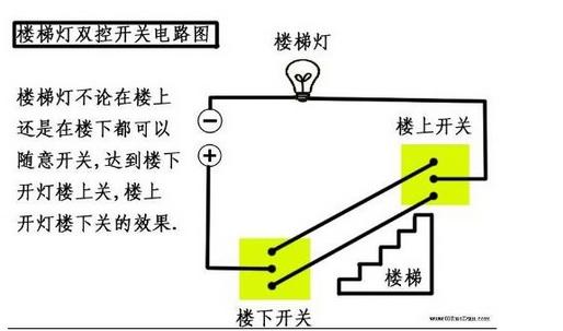 控制密闭型单联双控开关需要几根线