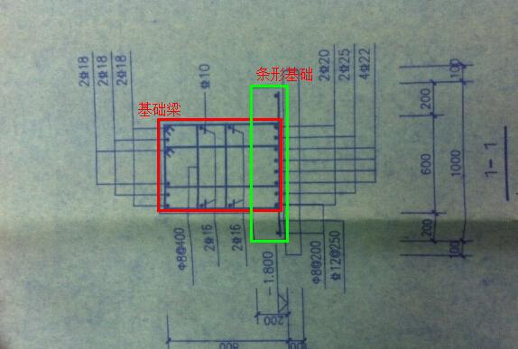 这种条形基础在钢筋抽样里怎么设置 谢谢图片