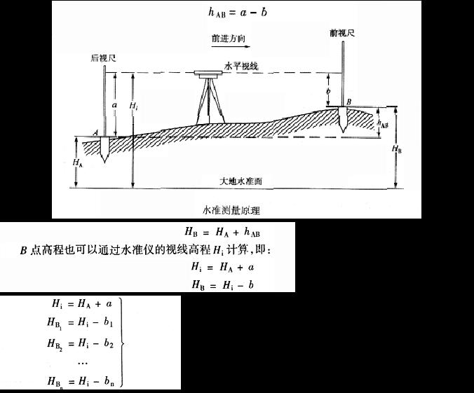 怎样利用水准仪读书 测高程-广联达服务新干线-答疑