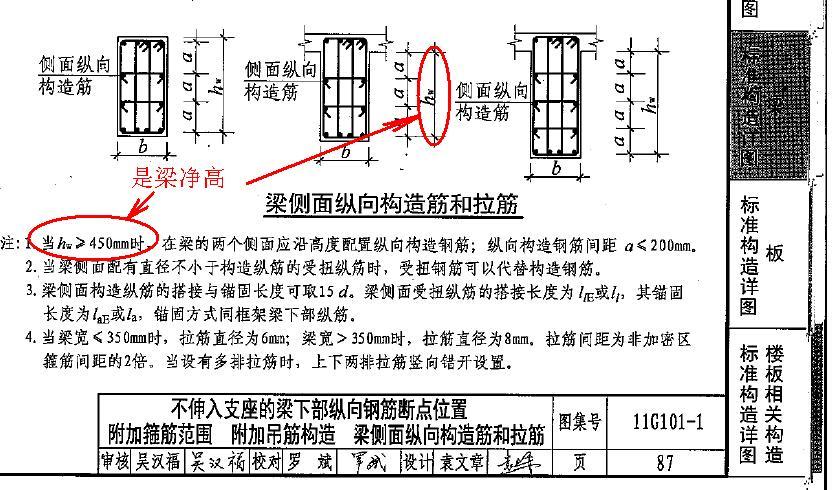 G4Ф12,在梁高 450时防止梁侧面变形规范要求必须设置