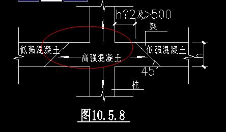 电路图网络标号