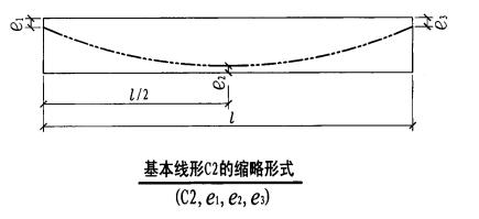 后张预应力混凝土结构施工图表示方法及构造详图