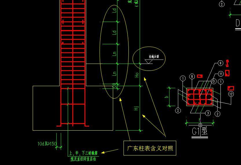 框架柱箍筋加密是怎样