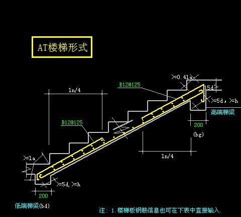 楼梯钢筋怎么输入的问题