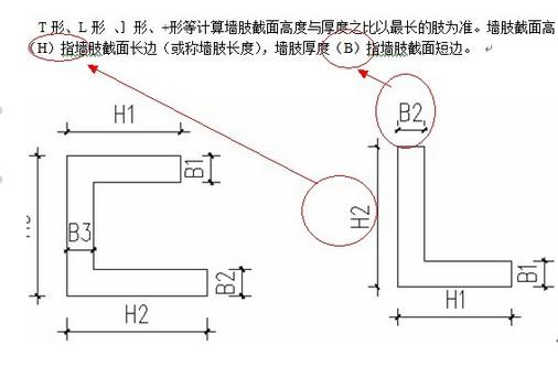 短肢剪力墙结构设计施工图