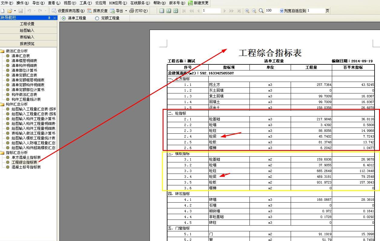 为什么gcl工程综合指标表清单工程量模板指标的砼梁显示为0