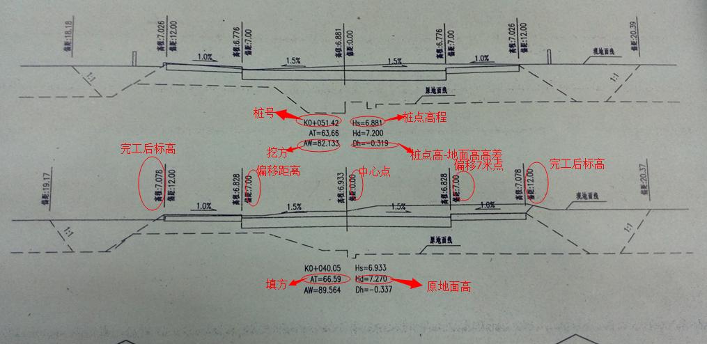 这张地面横断面设计图中的现地面线和原道路线邯郸市四座立交桥景观设计图片