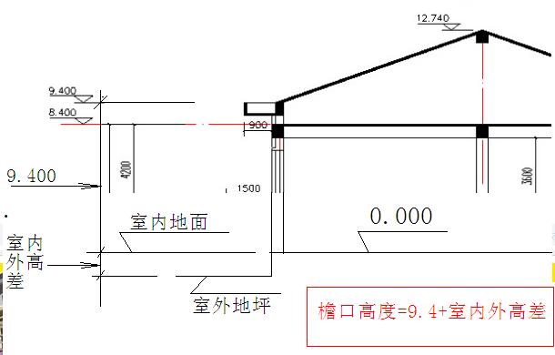 这张图的檐口高度是9.4锻造图纸商人图片