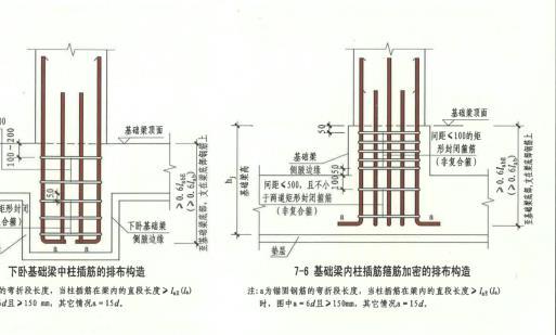 有粱式筏板基础柱子钢筋怎么布置,柱的插筋插到底板位置吗