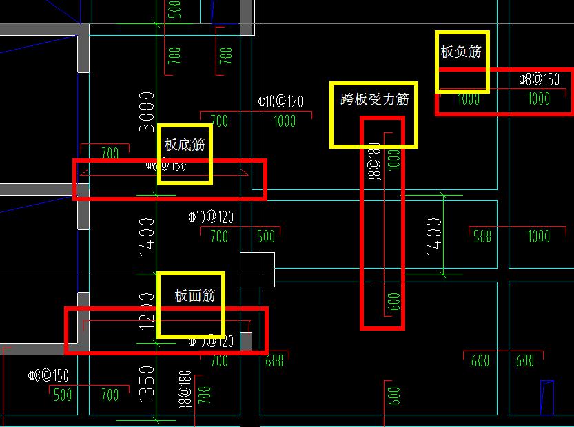 跨板受力筋下的分布筋是怎么算根数的图片