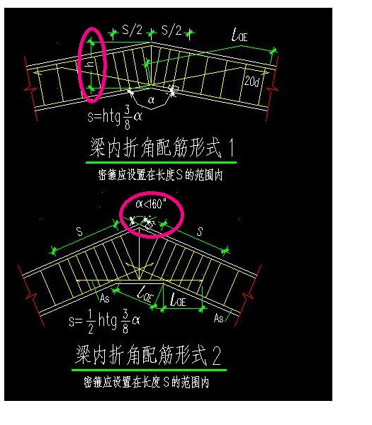 钢结构意思中有个TG这个代表符号图纸啊沙石瓶之图纸图片