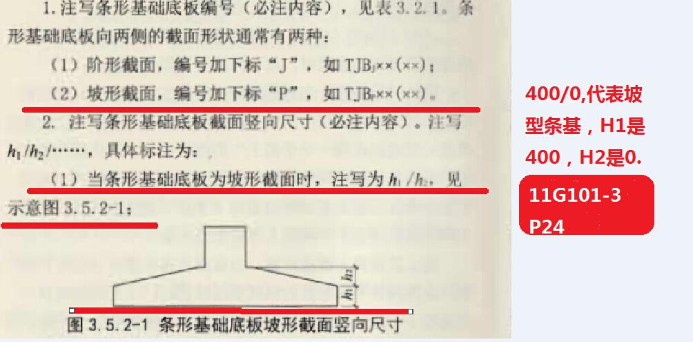 条形基础平法标注_这个条形基础怎么设置 -答疑解惑-广联达服务新干线