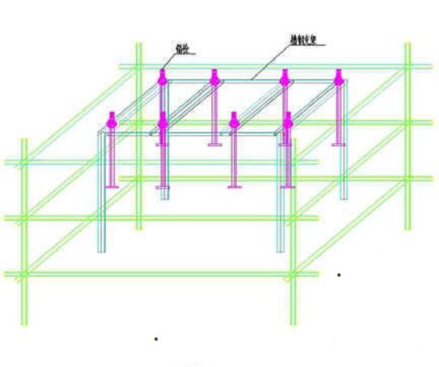 钢结构柱脚螺栓固定支架怎么施工的?