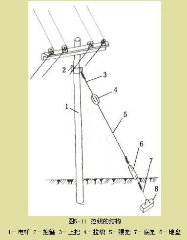 拉板抱箍是用在哪里-广联达服务新干线-答疑解惑