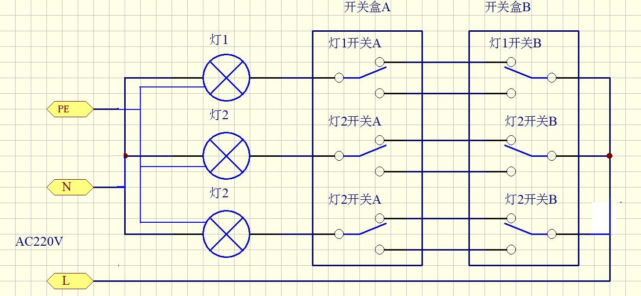 3、假设照明回路2也有ABC三盏灯以及三联单控开关1个,那其管内线的数量为:从配电箱到A灯的单相三线,从A灯到三联单控开关为4根线(1根火线,3根控制线)从A灯到B是4根线(1根零线+1根PE线+2根控制线),从B灯到C灯为3根线(1根零线+1根PE线+1根控制线).