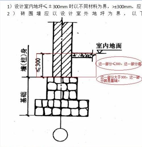 围墙处的伸缩缝是从哪里开始计算