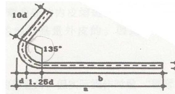 求魔起点_钢筋弯起点位置 钢筋弯起点位置指的是什么?