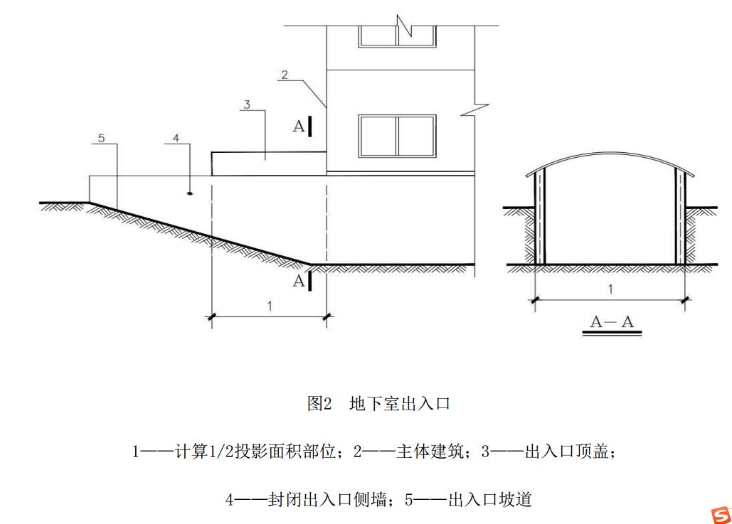 提问时间: 2015-03-13 13:54:27 如图,汽车出口坡道两边的墙结构标高是+0.5,也就是说出地面就0.5,在往上就是玻璃了,顶棚也是玻璃,我现在要计算首层建筑面积,这部分的面积怎么算?北京的13清单,12定额。