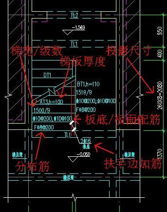 广联达里面钢筋图形里,楼梯的画法