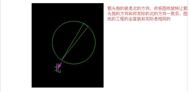 ps指北针比例尺素材-关于指北针的问题