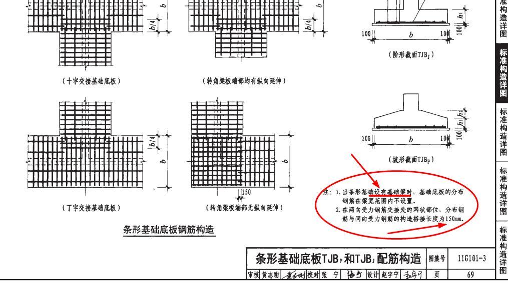 条形基础转角部分钢筋问题-广联达服务新干线-答疑