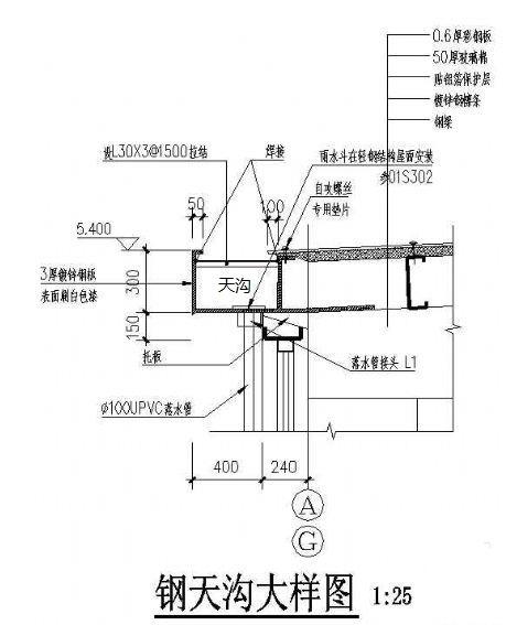屋面内天沟_屋面天沟大部分用什么材质