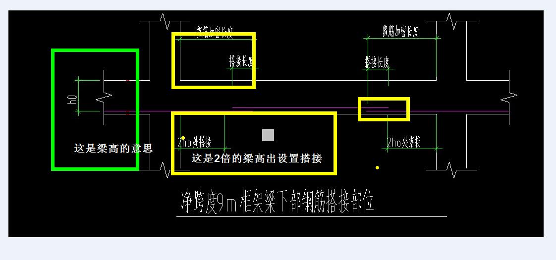 净跨大于9m框架梁下部钢筋搭接部位设置