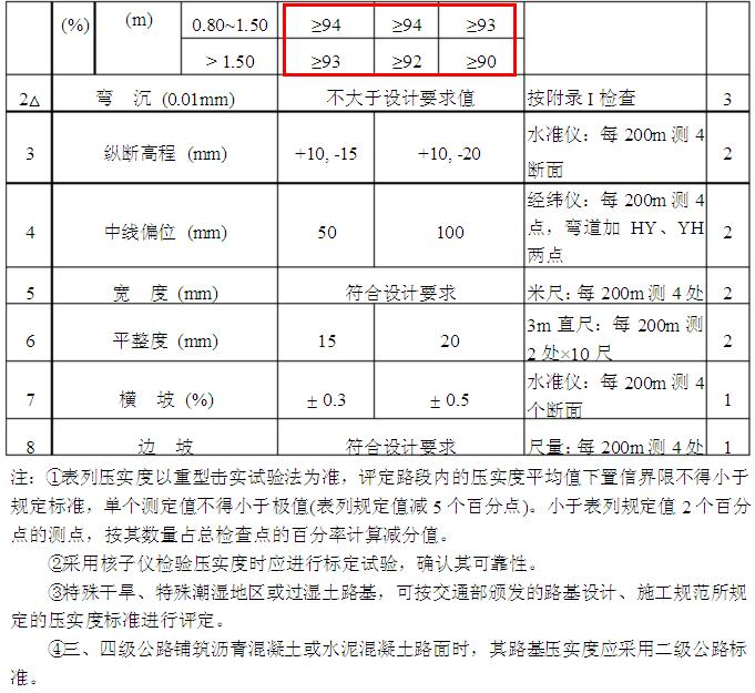 程路基压实度评定计算中,标准差的计算公式是